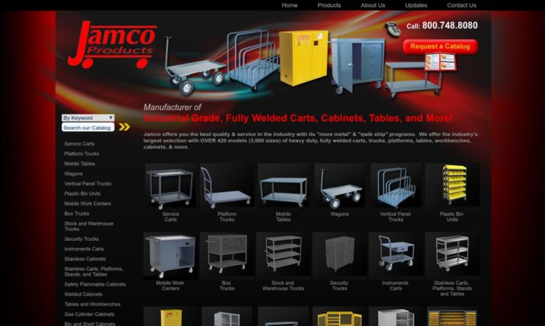 Jamco Products, Inc.